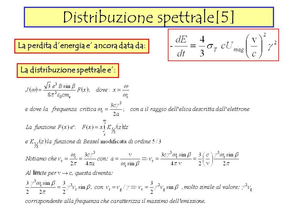 Distribuzione spettrale[5]